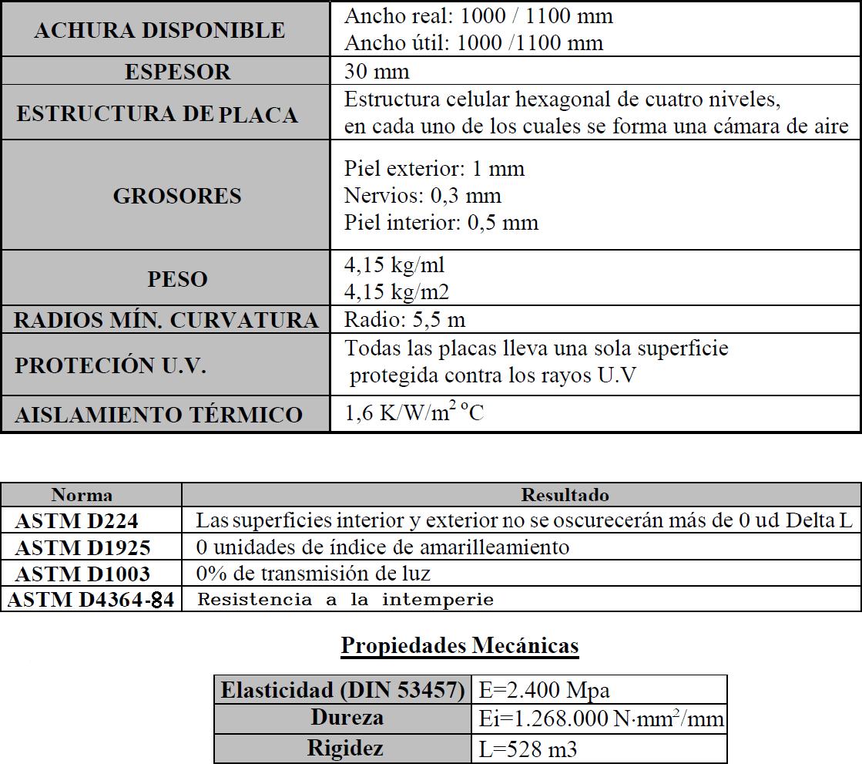 DANPALON Panel Translúcido Policarbonato especificaciones características técnicas