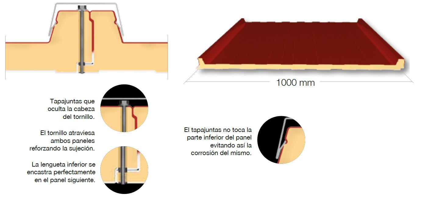 panel sandwich cubierta 2 grecas montaje