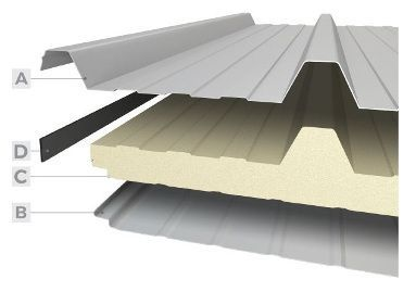 panel sandwich cubierta 3 grecas componentes