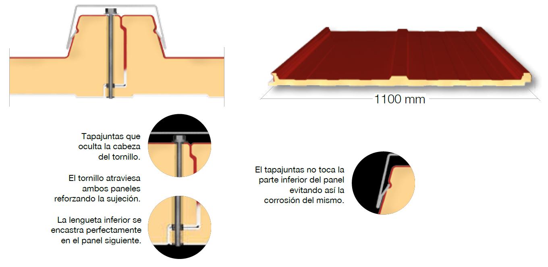 panel sandwich cubierta caracteristicas especificaciones