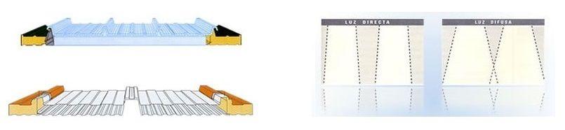 Panel Translúcido montaje y difusión de la luz