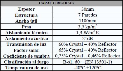 poligon especificaciones caracteristicas tecnicas