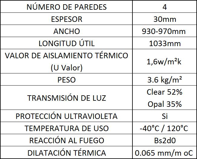 TERMOPANEL CARACTERÍSTICAS ESPECIFICACIONES TÉCNICAS
