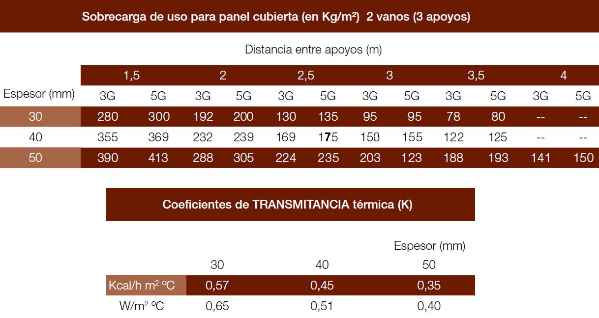 AGROPANEL CARACTERÍSTICAS ESPECIFICACIONES TECNICAS