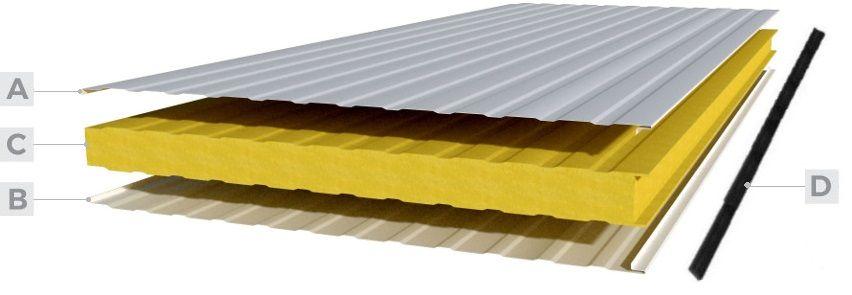 Panel Sándwich Frigorífico ISOTERM 1000 componentes